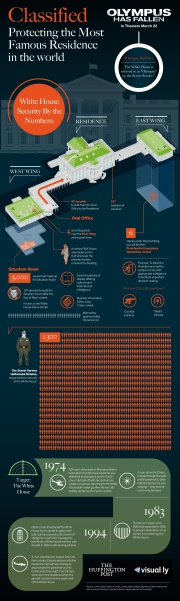 Inside Olympus Infographic
